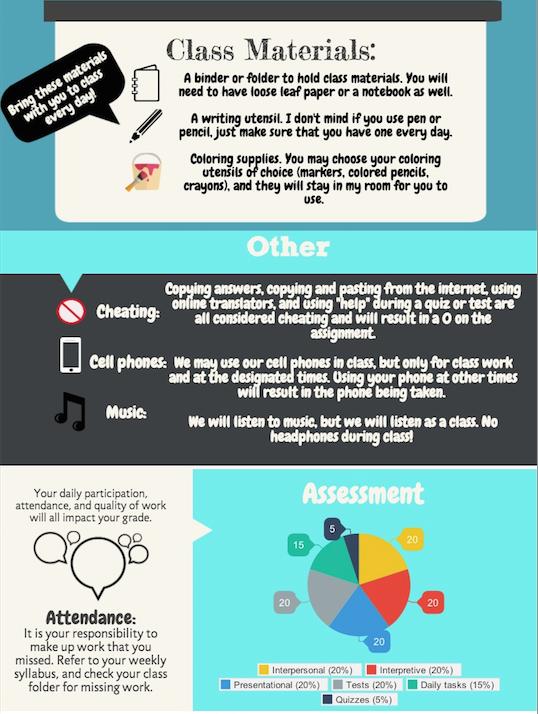 free infographic syllabus template - Hizir kaptanband co